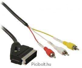 Scart - 3 RCA Kábel 2m
