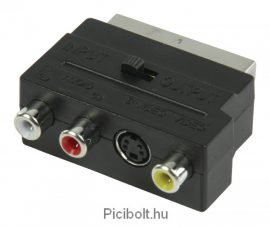 SCART-Adapter Kapcsolható